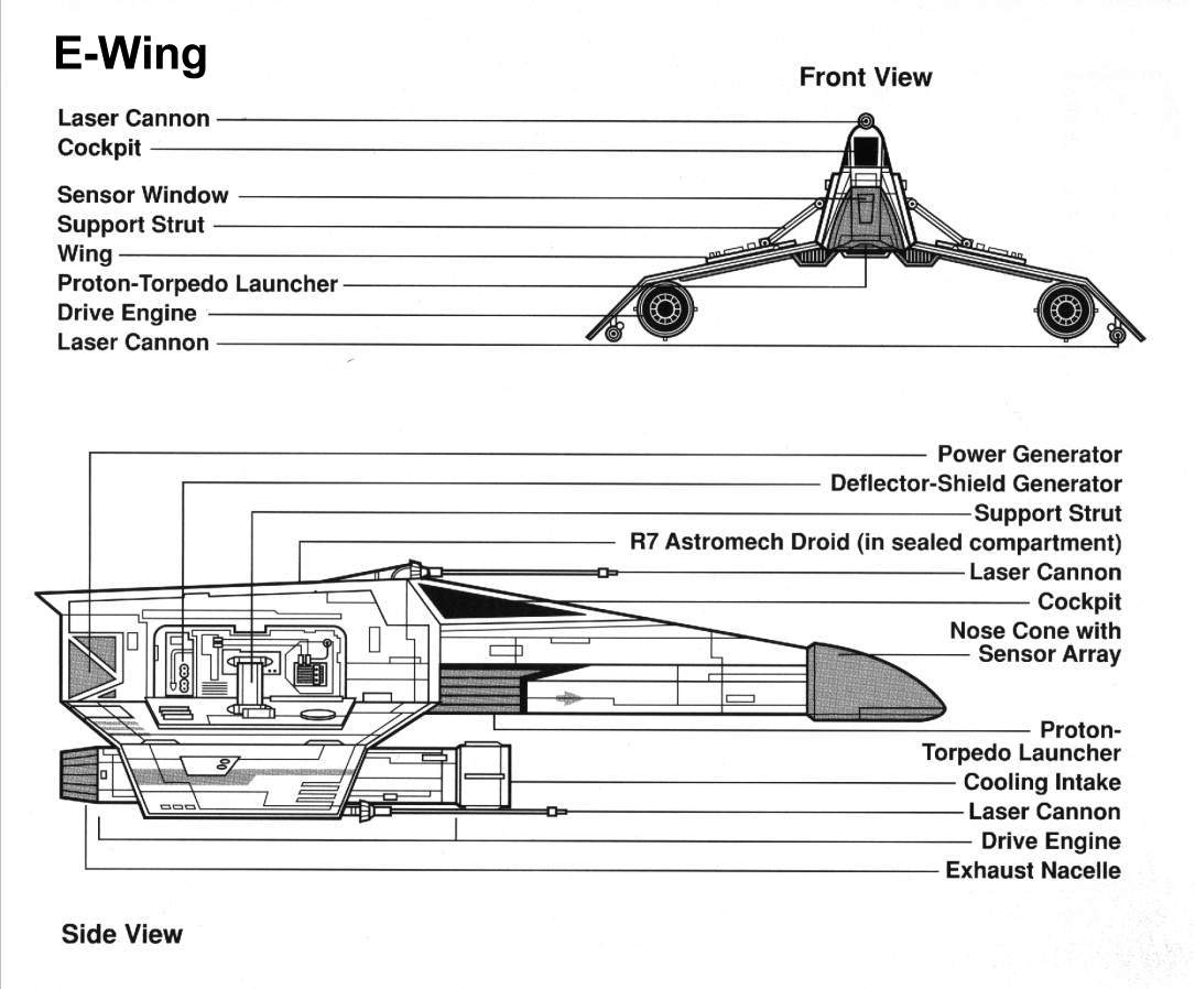FRG Nemesis [//condor.starwarsfan.info] Home of Condor Squadron on tie advanced, tie phantom, y-wing schematic,